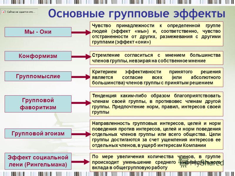 психология групповых конфликтов контрольная работа
