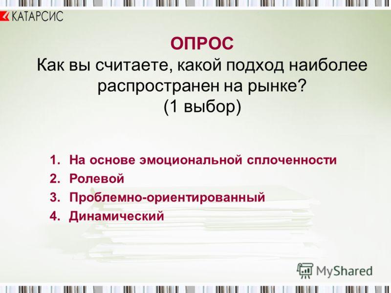 ОПРОС Как вы считаете, какой подход наиболее распространен на рынке? (1 выбор) 1.На основе эмоциональной сплоченности 2.Ролевой 3.Проблемно-ориентированный 4.Динамический