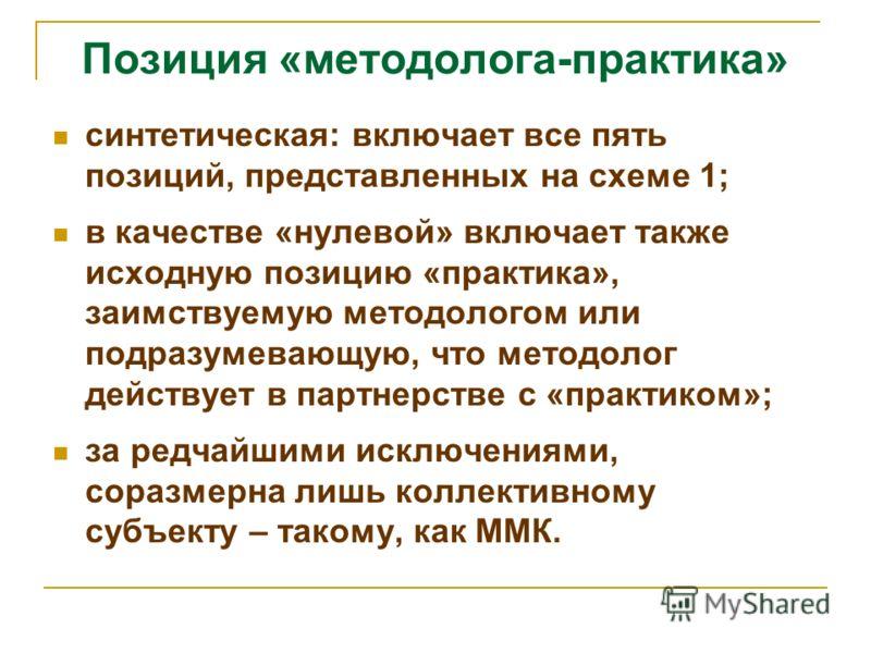 Позиция «методолога-практика» синтетическая: включает все пять позиций, представленных на схеме 1; в качестве «нулевой» включает также исходную позицию «практика», заимствуемую методологом или подразумевающую, что методолог действует в партнерстве с