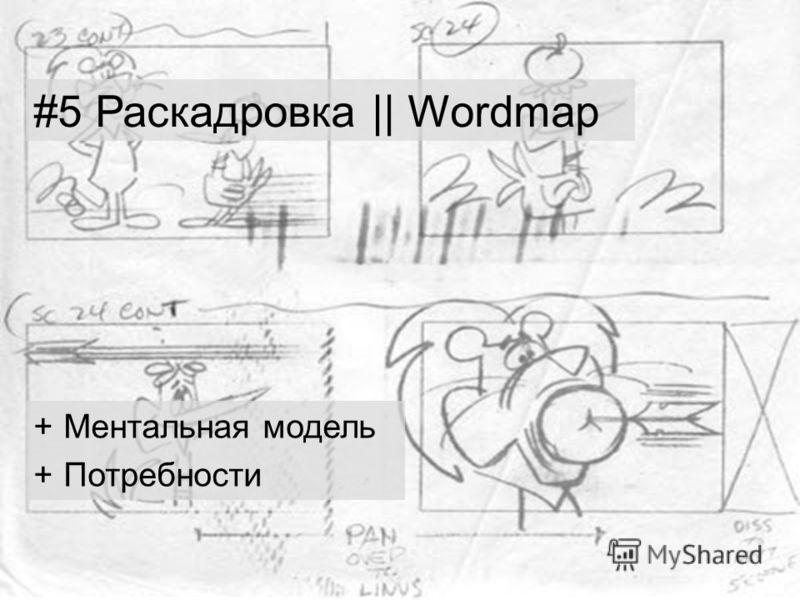Ментальная модель Потребности #5 Раскадровка || Wordmap