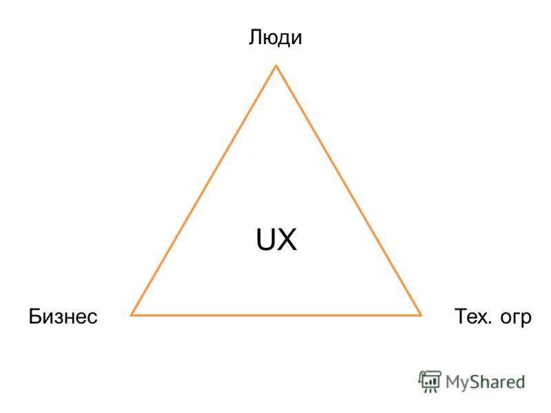 UX БизнесТех. огр Люди