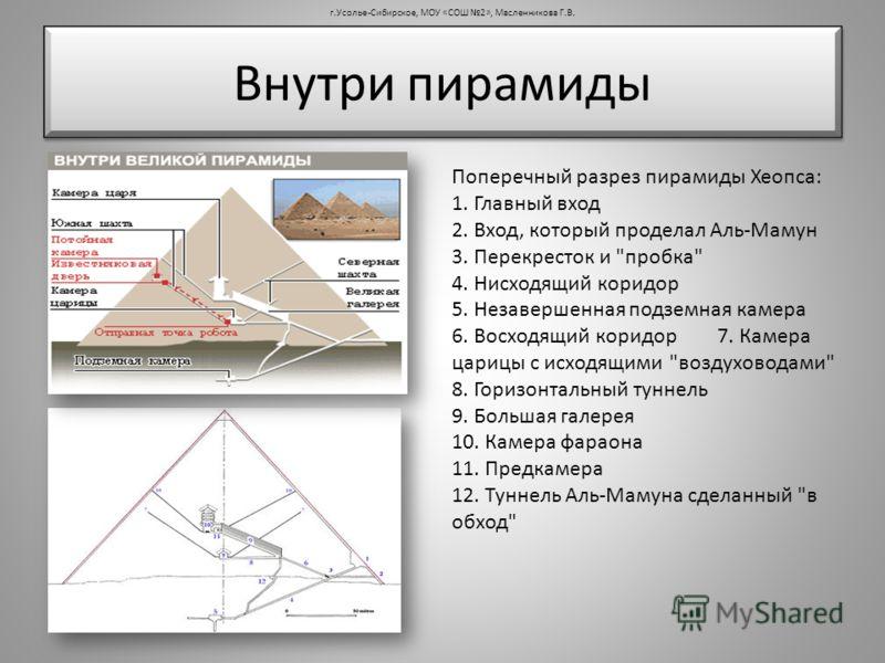 Внутри пирамиды Поперечный разрез пирамиды Хеопса: 1. Главный вход 2. Вход, который проделал Аль-Мамун 3. Перекресток и