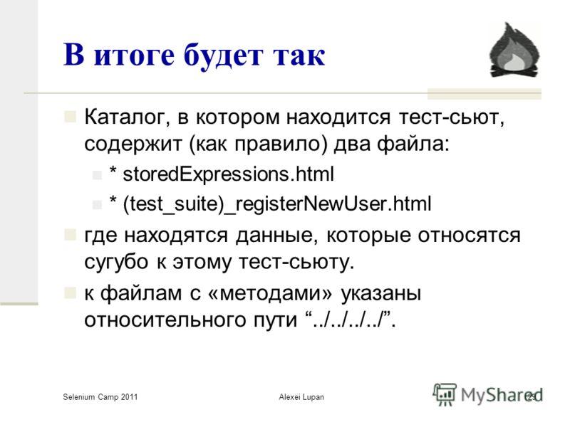 Selenium Camp 2011 Alexei Lupan29 В итоге будет так Каталог, в котором находится тест-сьют, содержит (как правило) два файла: * storedExpressions.html * (test_suite)_registerNewUser.html где находятся данные, которые относятся сугубо к этому тест-сью