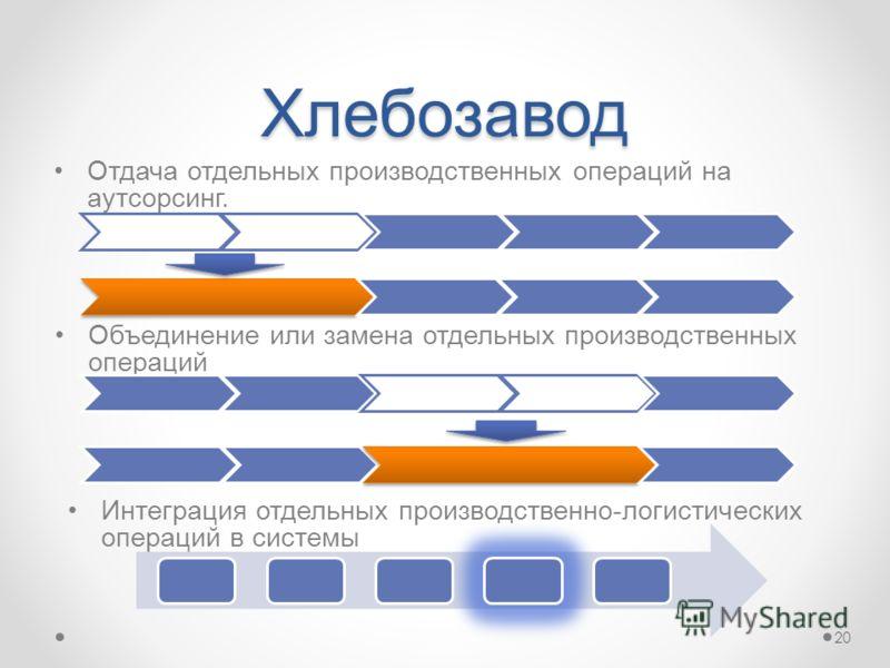 Хлебозавод 20 Отдача отдельных производственных операций на аутсорсинг. Объединение или замена отдельных производственных операций Интеграция отдельных производственно-логистических операций в системы