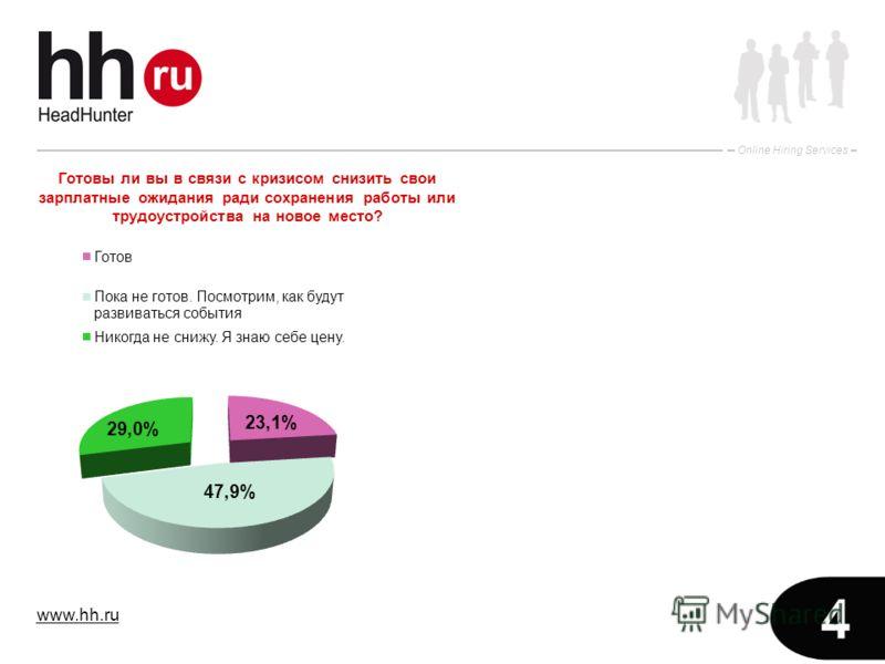 www.hh.ru Online Hiring Services 4 Готовы ли вы в связи с кризисом снизить свои зарплатные ожидания ради сохранения работы или трудоустройства на новое место?