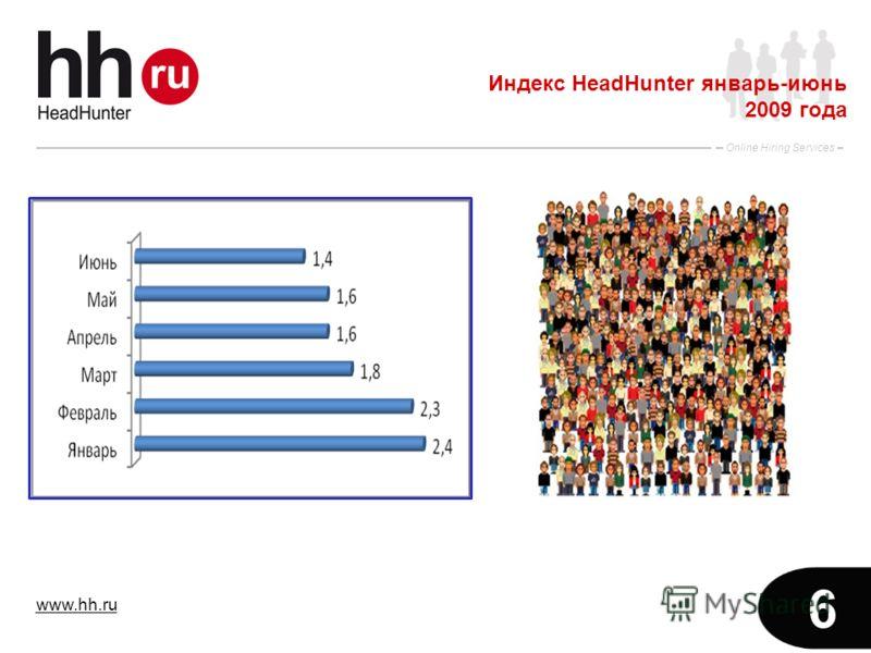www.hh.ru Online Hiring Services 6 Индекс HeadHunter январь-июнь 2009 года