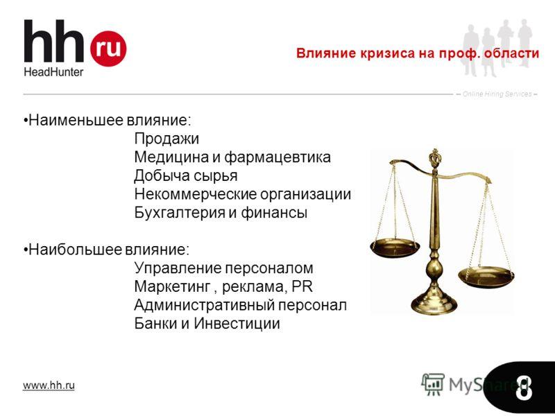 www.hh.ru Online Hiring Services 8 Наименьшее влияние: Продажи Медицина и фармацевтика Добыча сырья Некоммерческие организации Бухгалтерия и финансы Наибольшее влияние: Управление персоналом Маркетинг, реклама, PR Административный персонал Банки и Ин