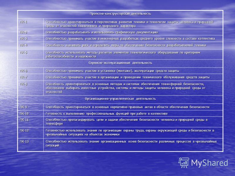 Проектно-конструкторская деятельность ПК-1 Способностью ориентироваться в перспективах развития техники и технологии защиты человека и природной среды от опасностей техногенного и природного характера ПК-2 Способностью разрабатывать и использовать гр