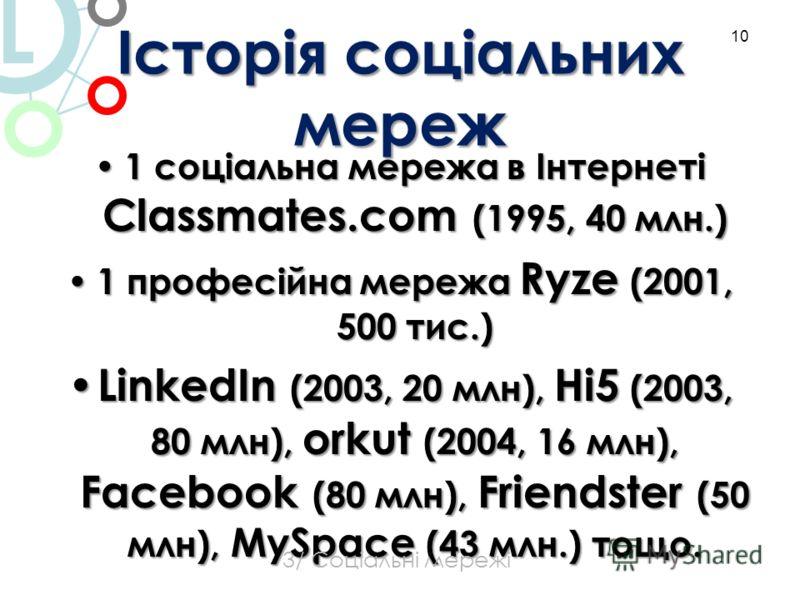 Історія соціальних мереж 1 соціальна мережа в Інтернеті Classmates.com (1995, 40 млн.) 1 соціальна мережа в Інтернеті Classmates.com (1995, 40 млн.) 1 професійна мережа Ryze (2001, 500 тис.) 1 професійна мережа Ryze (2001, 500 тис.) LinkedIn (2003, 2