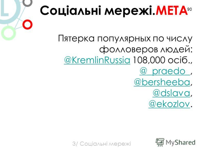 90 Пятерка популярных по числу фолловеров людей: @KremlinRussia 108,000 осіб., @_praedo_, @bersheeba, @dslava, @ekozlov. @KremlinRussia @_praedo_ @bersheeba @dslava @ekozlov 3/ Соціальні мережі Соціальні мережі.МЕТА L