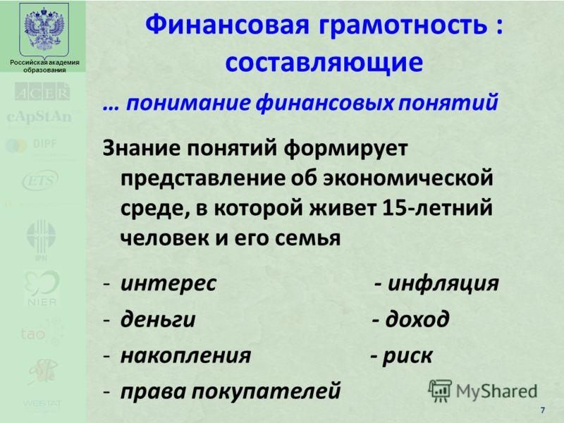 Российская академия образования Финансовая грамотность : составляющие … понимание финансовых понятий Знание понятий формирует представление об экономической среде, в которой живет 15-летний человек и его семья -интерес - инфляция -деньги - доход -нак