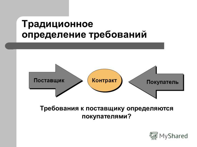 Традиционное определение требований Контракт Покупатель Поставщик Требования к поставщику определяются покупателями?