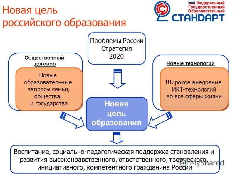 2 Новая цель российского образования Новая цель образования Новые технологии Общественный договор Новые образовательные запросы семьи, общества, и государства Широкое внедрение ИКТ-технологий во все сферы жизни Проблемы России Стратегия 2020 Воспитан