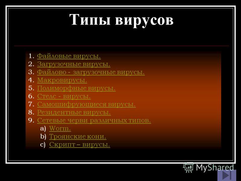 Типы вирусов 1.Файловые вирусы.Файловые вирусы. 2.Загрузочные вирусы.Загрузочные вирусы. 3.Файлово - загрузочные вирусы.Файлово - загрузочные вирусы. 4.Макровирусы.Макровирусы. 5.Полиморфные вирусы.Полиморфные вирусы. 6.Стелс - вирусы.Стелс - вирусы.