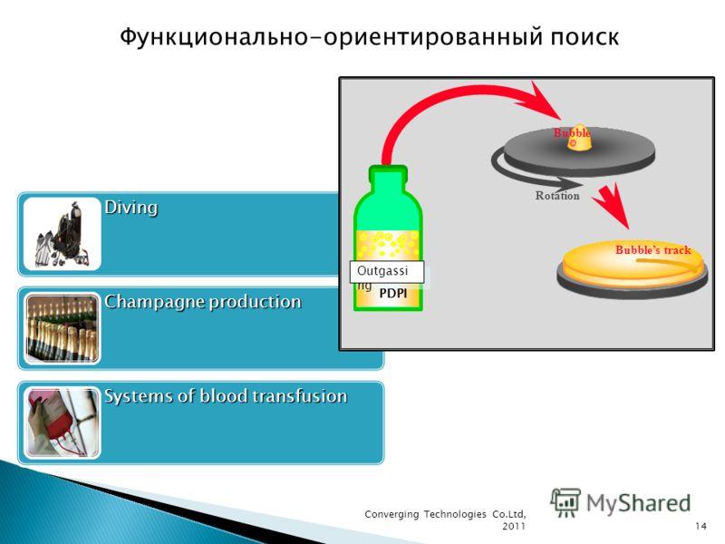Diving Champagne production Systems of blood transfusion Rotation Bubbles track Bubble Outgassi ng PDPI Converging Technologies Co.Ltd, 201114 Функционально-ориентированный поиск