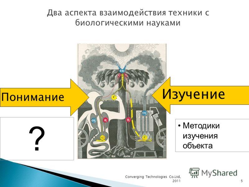 Converging Technologies Co.Ltd, 20115 Два аспекта взаимодействия техники с биологическими науками Понимание Изучение Методики изучения объекта ?