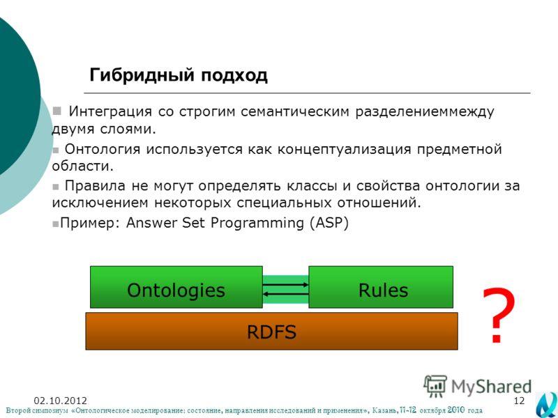 02.08.201212 Гибридный подход RDFS OntologiesRules Интеграция со строгим семантическим разделениеммежду двумя слоями. Онтология используется как концептуализация предметной области. Правила не могут определять классы и свойства онтологии за исключени