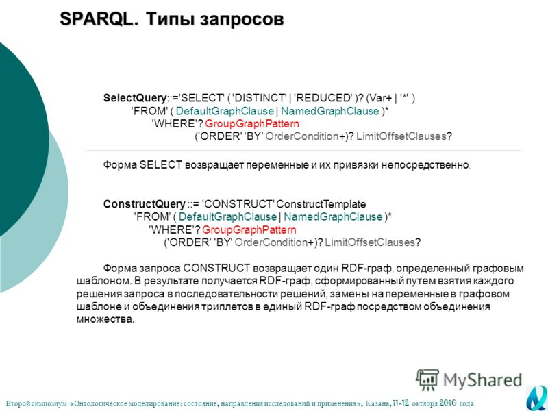 SelectQuery::='SELECT' ( 'DISTINCT' | 'REDUCED' )? (Var+ | '*' ) 'FROM' ( DefaultGraphClause | NamedGraphClause )* 'WHERE'? GroupGraphPattern ('ORDER' 'BY' OrderCondition+)? LimitOffsetClauses? Форма SELECT возвращает переменные и их привязки непосре