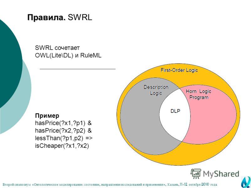 Правила. Правила. SWRL SWRL сочетает OWL(Lite\DL) и RuleML Пример hasPrice(?x1,?p1) & hasPrice(?x2,?p2) & lessThan(?p1,p2) => isCheaper(?x1,?x2) Второй симпозиум « Онтологическое моделирование : состояние, направления исследований и применения », Каз