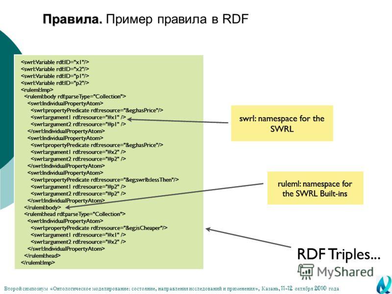 Правила. Правила. Пример правила в RDF Второй симпозиум « Онтологическое моделирование : состояние, направления исследований и применения », Казань, 11-12 октября 2010 года
