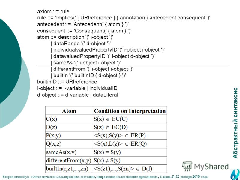 axiom ::= rule rule ::= 'Implies(' [ URIreference ] { annotation } antecedent consequent ')' antecedent ::= 'Antecedent(' { atom } ')' consequent ::= 'Consequent(' { atom } ') atom ::= description '(' i-object ')' | dataRange '(' d-object ')' | indiv