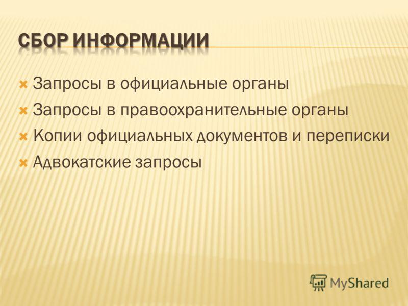 Запросы в официальные органы Запросы в правоохранительные органы Копии официальных документов и переписки Адвокатские запросы