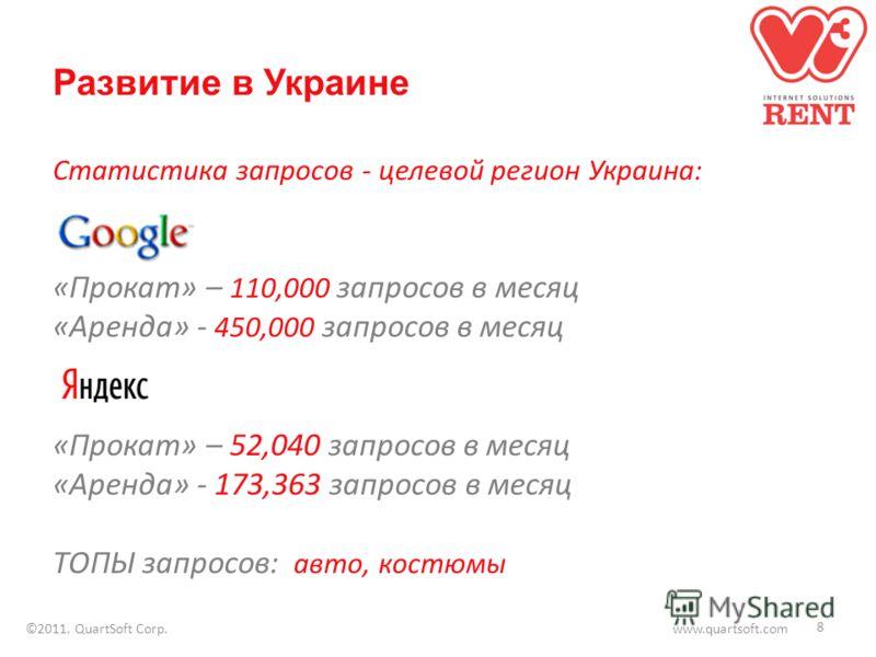 Развитие в Украине Cтатистика запросов - целевой регион Украина: «Прокат» – 110,000 запросов в месяц «Аренда» - 450,000 запросов в месяц «Прокат» – 52,040 запросов в месяц «Аренда» - 173,363 запросов в месяц ТОПЫ запросов: авто, костюмы 8 ©2011. Quar