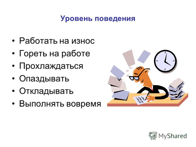 Уровень поведения Работать на износ Гореть на работе Прохлаждаться Опаздывать Откладывать Выполнять вовремя