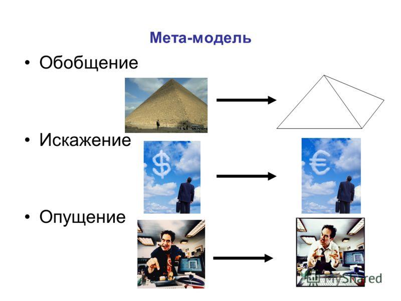 Мета-модель Обобщение Искажение Опущение