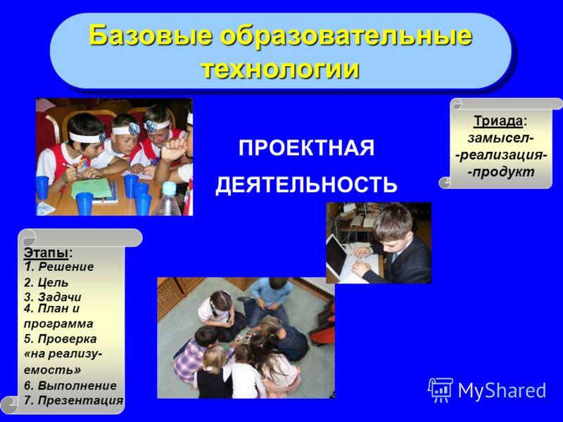 Базовые образовательные технологии технологии ПРОЕКТНАЯ ДЕЯТЕЛЬНОСТЬ Триада: замысел- -реализация- -продукт Этапы: 1. Решение 2. Цель 3. Задачи 4. Пла