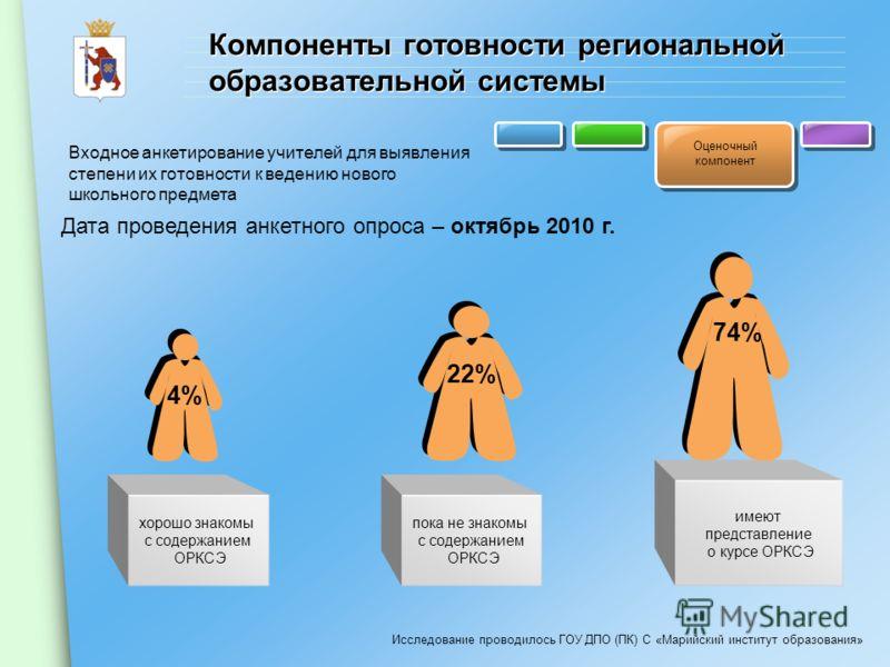 Входное анкетирование учителей для выявления степени их готовности к ведению нового школьного предмета Компоненты готовности региональной образовательной системы Оценочный компонент Дата проведения анкетного опроса – октябрь 2010 г. имеют представлен