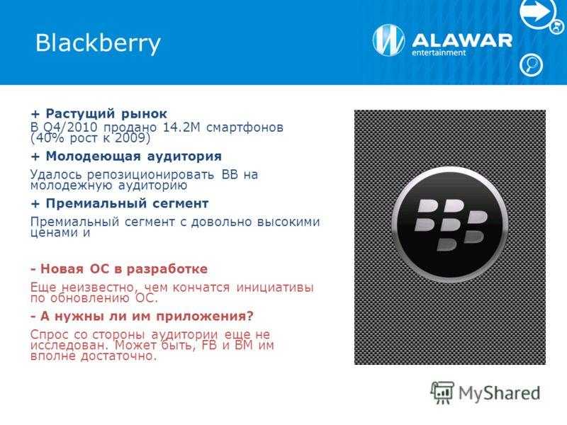 Blackberry + Растущий рынок В Q4/2010 продано 14.2M смартфонов (40% рост к 2009) + Молодеющая аудитория Удалось репозиционировать BB на молодежную аудиторию + Премиальный сегмент Премиальный сегмент с довольно высокими ценами и - Новая ОС в разработк