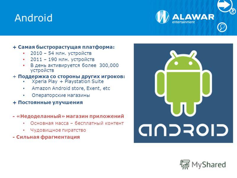Android + Самая быстрорастущая платформа: 2010 – 54 млн. устройств 2011 – 190 млн. устройств В день активируется более 300,000 устройств + Поддержка со стороны других игроков: Xperia Play + Playstation Suite Amazon Android store, Exent, etc Операторс