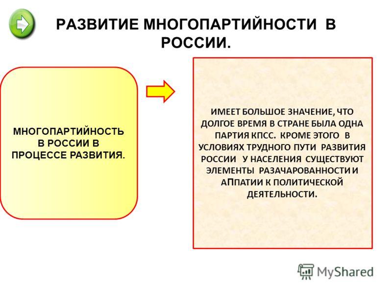 РАЗВИТИЕ МНОГОПАРТИЙНОСТИ В РОССИИ. МНОГОПАРТИЙНОСТЬ В РОССИИ В ПРОЦЕССЕ РАЗВИТИЯ. ИМЕЕТ БОЛЬШОЕ ЗНАЧЕНИЕ, ЧТО ДОЛГОЕ ВРЕМЯ В СТРАНЕ БЫЛА ОДНА ПАРТИЯ КПСС. КРОМЕ ЭТОГО В УСЛОВИЯХ ТРУДНОГО ПУТИ РАЗВИТИЯ РОССИИ У НАСЕЛЕНИЯ СУЩЕСТВУЮТ ЭЛЕМЕНТЫ РАЗАЧАРОВ