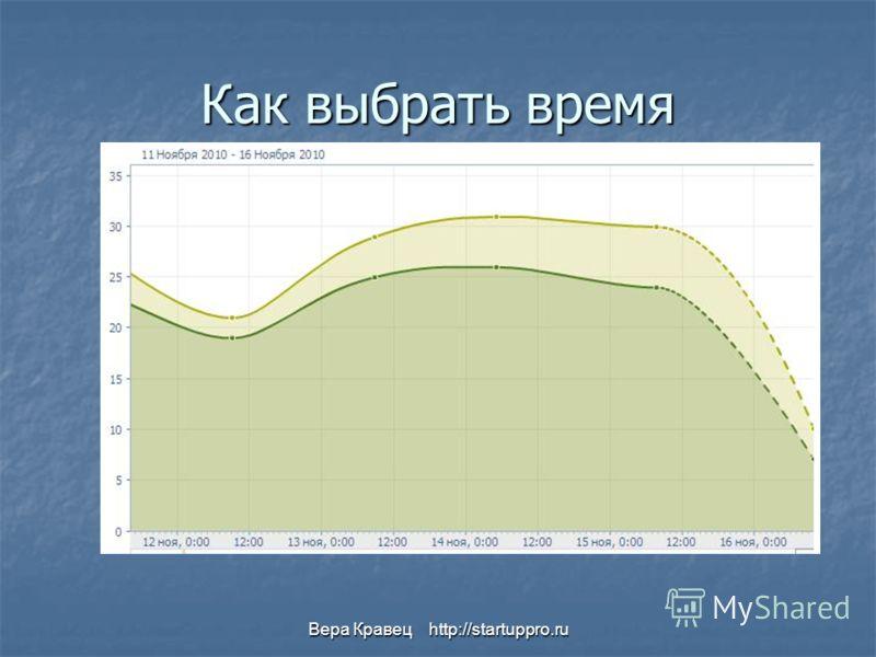 Вера Кравец http://startuppro.ru Как выбрать время
