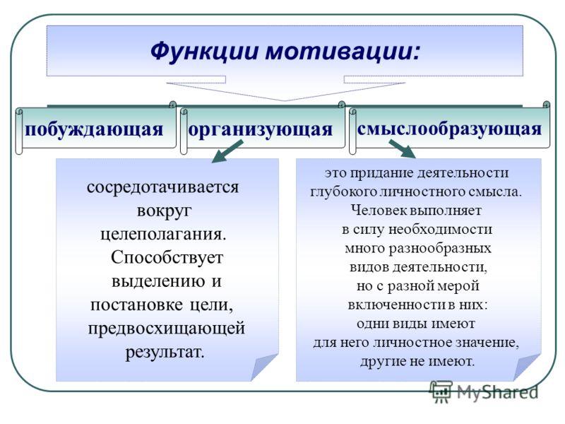 Педагогика - bibliotekar.ru
