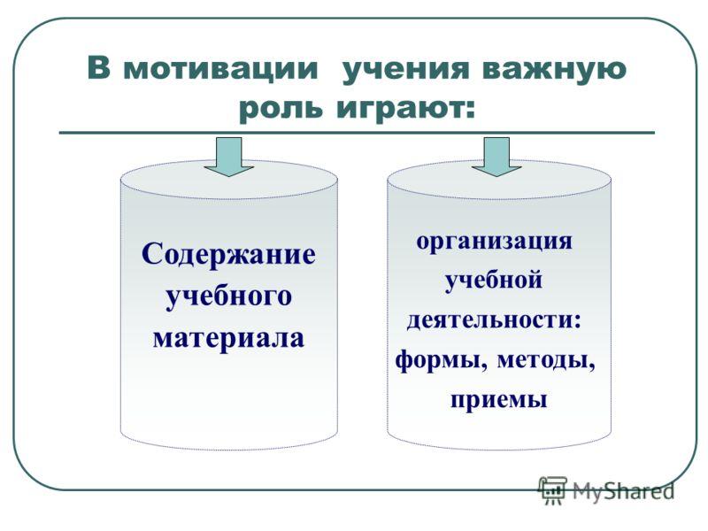 В мотивации учения важную роль играют: Содержание учебного материала организация учебной деятельности: формы, методы, приемы