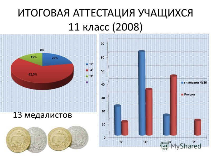 ИТОГОВАЯ АТТЕСТАЦИЯ УЧАЩИХСЯ 11 класс (2008) 13 медалистов