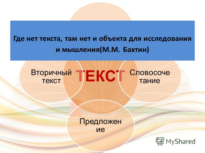 ТЕКСТ Слово Словосочета ние Предложени е Вторичный текст Где нет текста, там нет и объекта для исследования и мышления(М.М. Бахтин)
