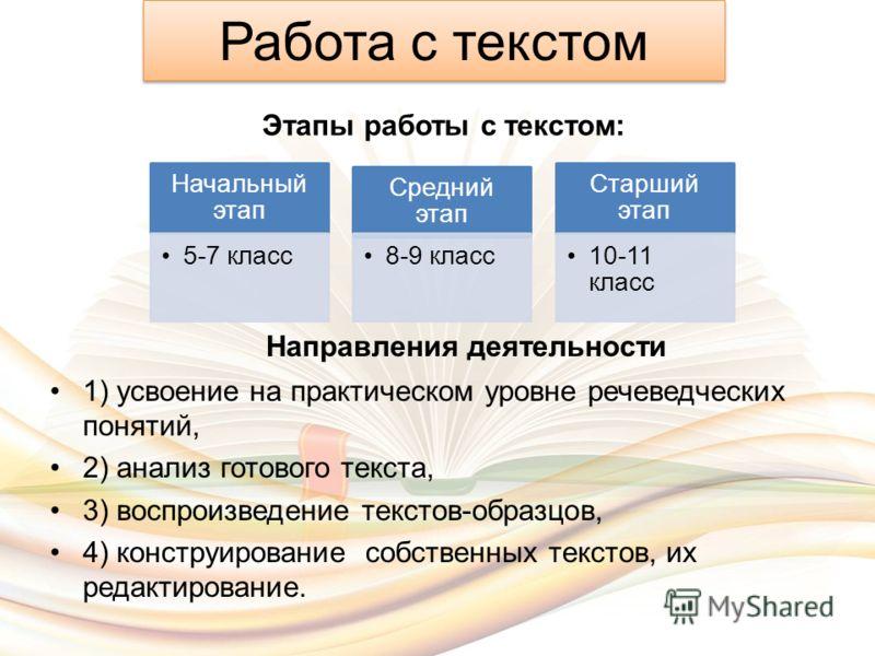 Направления деятельности 1) усвоение на практическом уровне речеведческих понятий, 2) анализ готового текста, 3) воспроизведение текстов-образцов, 4) конструирование собственных текстов, их редактирование. Работа с текстом Начальный этап 5-7 класс Ср