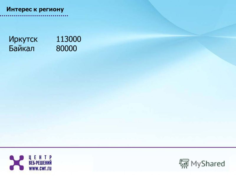 Интерес к региону Иркутск113000 Байкал80000