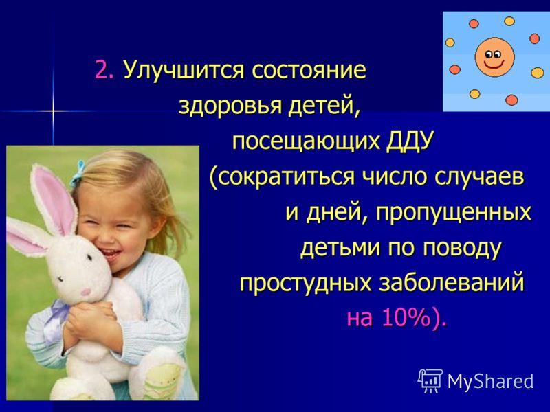 2. Улучшится состояние здоровья детей, здоровья детей, посещающих ДДУ посещающих ДДУ (сократиться число случаев (сократиться число случаев и дней, пропущенных и дней, пропущенных детьми по поводу детьми по поводу простудных заболеваний простудных заб