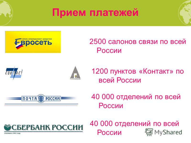 Прием платежей 2500 салонов связи по всей России 1200 пунктов «Контакт» по всей России 40 000 отделений по всей России
