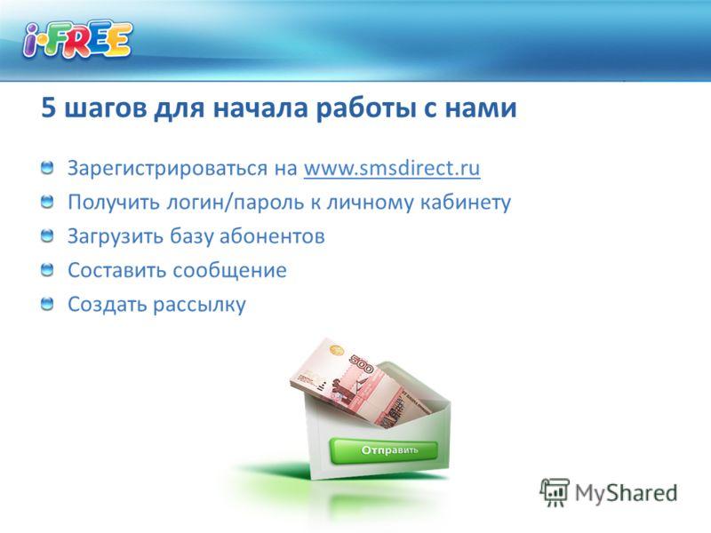 5 шагов для начала работы с нами Зарегистрироваться на www.smsdirect.ruwww.smsdirect.ru Получить логин/пароль к личному кабинету Загрузить базу абонентов Составить сообщение Создать рассылку