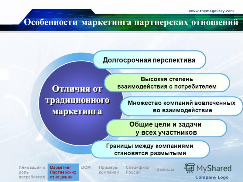 www.themegallery.com Company Logo Особенности маркетинга партнерских отношений Долгосрочная перспектива Высокая степень взаимодействия с потребителем Множество компаний вовлеченных во взаимодействие Общие цели и задачи у всех участников Границы между