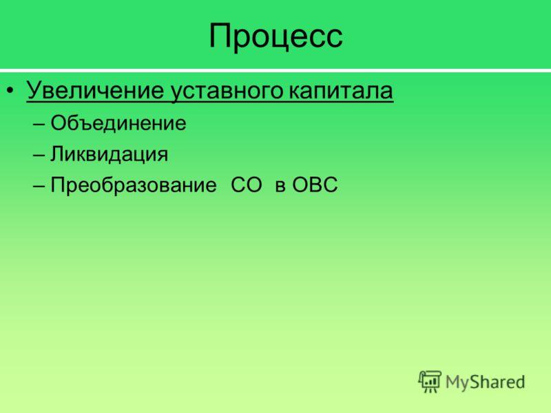 Процесс Увеличение уставного капитала –Объединение –Ликвидация –Преобразование СО в ОВС