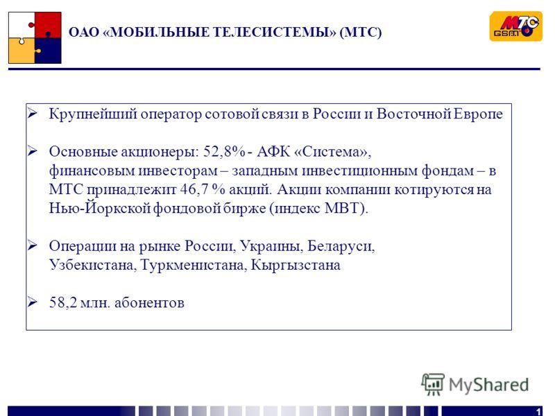 Реализация Бизнес-стратегии компании через системы управления деятельностью 30 марта 2006 года