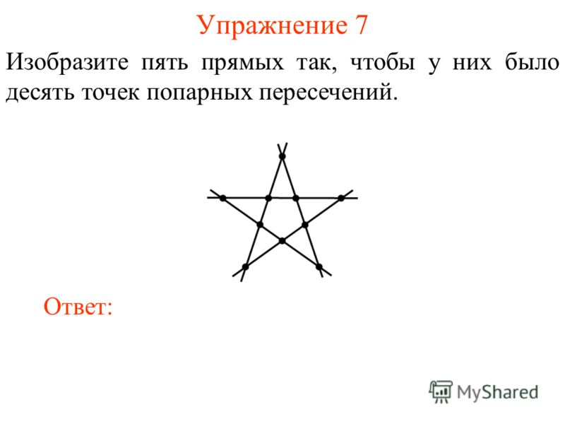 Упражнение 7 Изобразите пять прямых так, чтобы у них было десять точек попарных пересечений. Ответ: