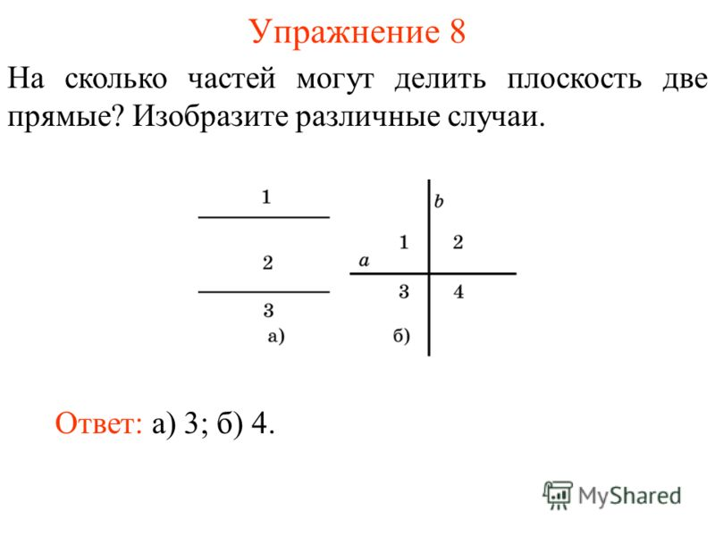 Упражнение 8 На сколько частей могут делить плоскость две прямые? Изобразите различные случаи. Ответ: а) 3; б) 4.