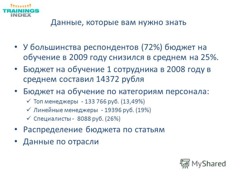 Данные, которые вам нужно знать У большинства респондентов (72%) бюджет на обучение в 2009 году снизился в среднем на 25%. Бюджет на обучение 1 сотрудника в 2008 году в среднем составил 14372 рубля Бюджет на обучение по категориям персонала: Топ мене